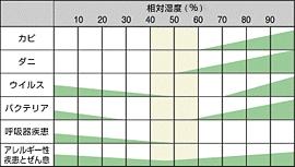 アメリカ冷暖房空調学会.jpg