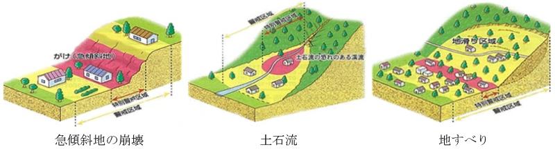 土砂災害防止基礎調査イメージ.jpg